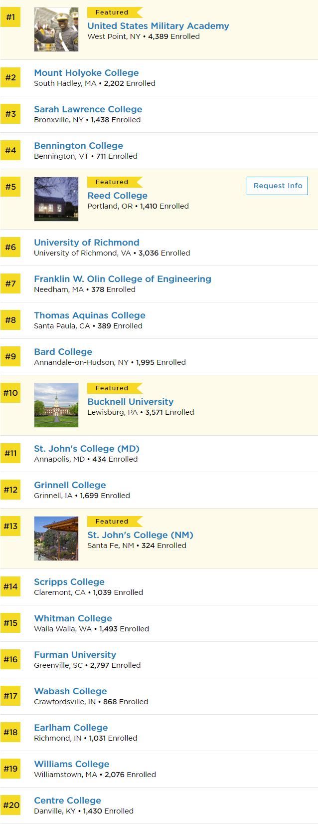 《普林斯顿评论》官网正式发布2018年美国大学排名