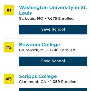 2019年《普林斯顿评论》美国大学排名