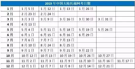 2019托福/雅思/ACT/等各类语言考试时间表