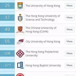 浅要解析香港留学优势及近两年留学趋势