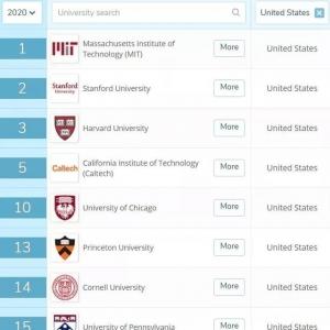 2020QS世界大学排名之美国