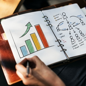 美国留学市场营销专业六大申请方向解析