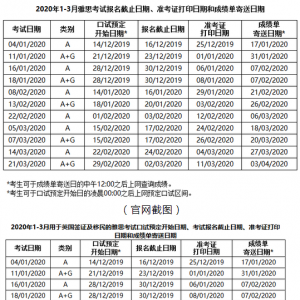 扎心!雅思考试费又涨价,调整为2170元人民币