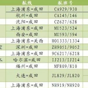 驻日使领馆将对中国签证实施在线申请