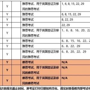9月雅思考试新增7个考点