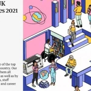 2021卫报英国大学排名发布,牛津第一