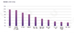 Lockin2020年海归就业报告发布:雇主重视实习经验