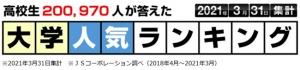 日本最受高中生欢迎的国公私立大学排行榜